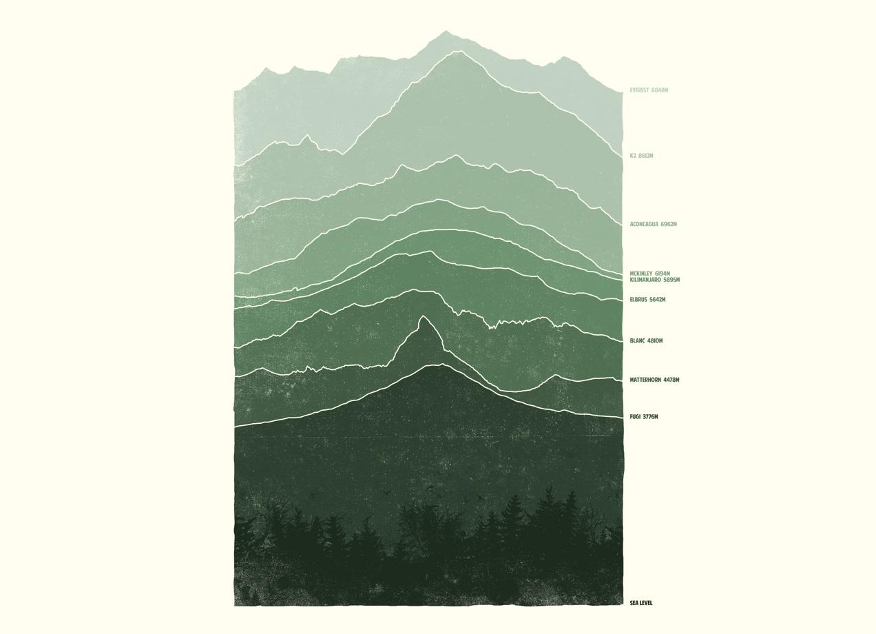 ABOVE SEA LEVEL T-shirt Design by Ross Zietz design